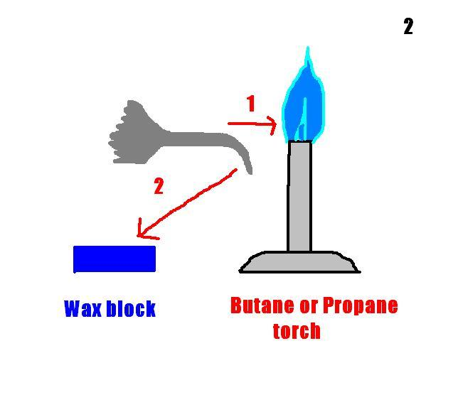 How to Work with Wax for Numbers or Filler-wax-2-jpg