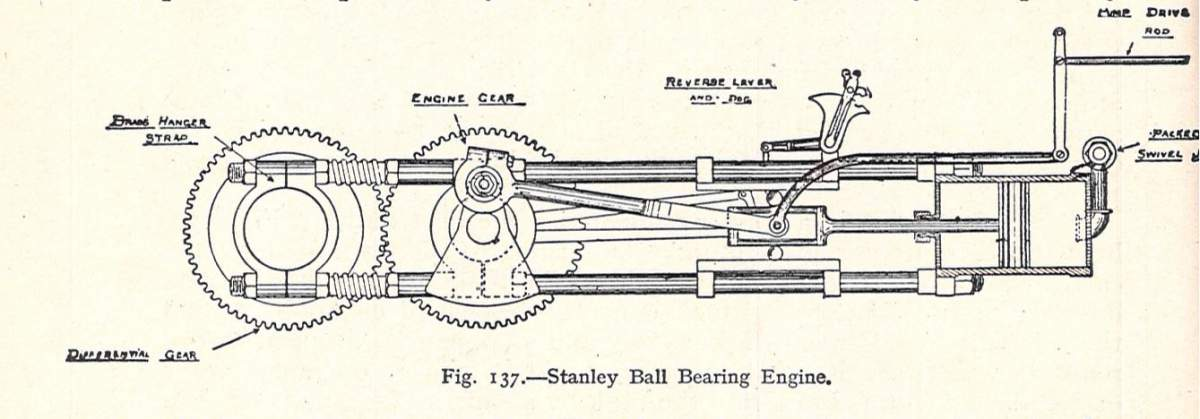 1/4 Scale 260 Brass Stanley Steamer Race Car-patent-drawing-stanley-steam-engine-jpg