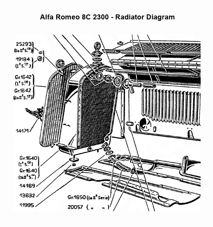 Alfa Romeo Engine Cooling Diagram : Article re pocher alfa romeo monza build diary page