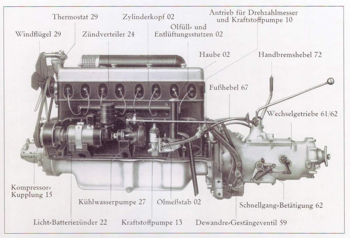 Article: Pocher K74 Mercedes Benz Spezial Cabrio A rebuild-motor-01-jpg