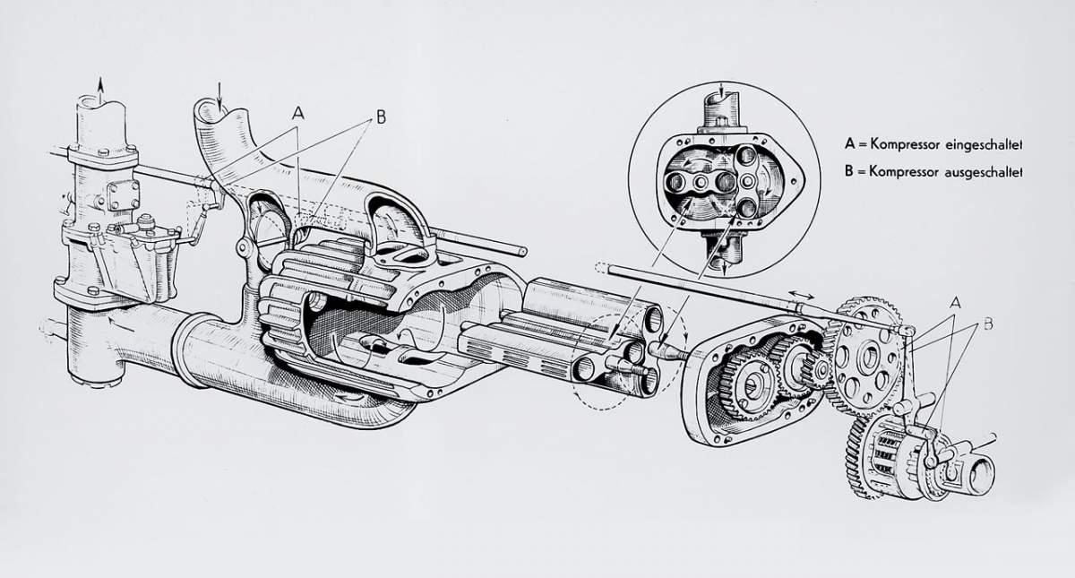 Mercedes Benz 540 K Spezial Roadster 1/8-e97371385b8f5d348a5ba9fe36ed09af-jpg