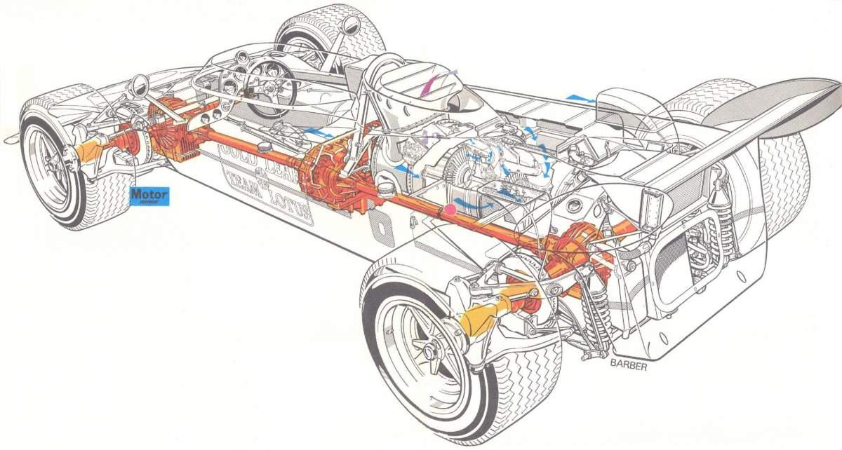 lotus 56 turbine-lotus-56-jpg