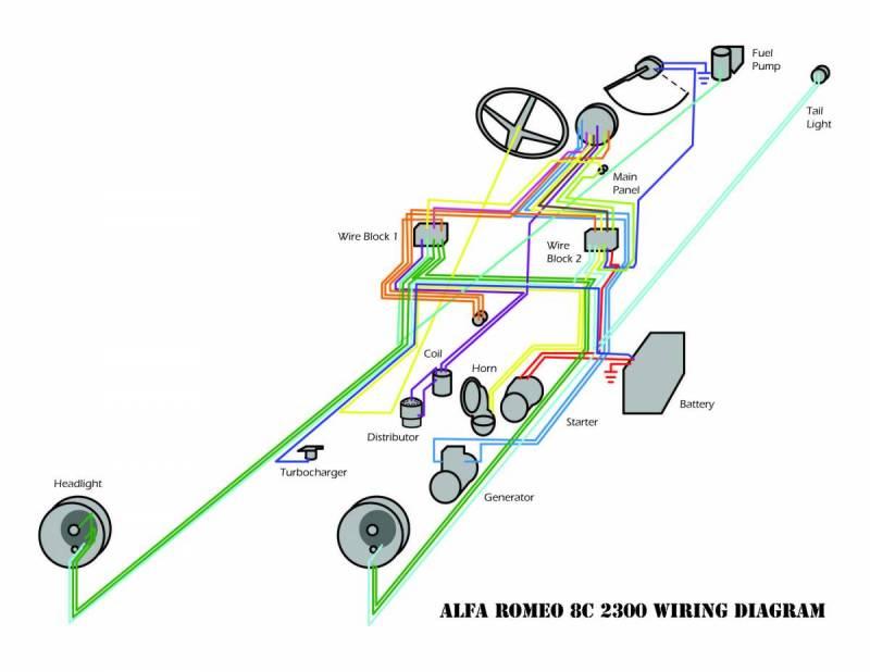 Alfa Romeo 8C 2300 Wiring Diagram-Color