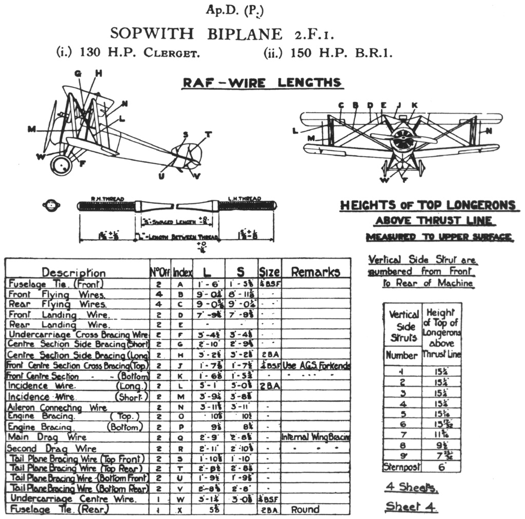 Sopwith_2F1_Camel_Rigging_Wires.jpg
