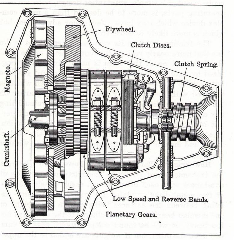 model t transmission explanation